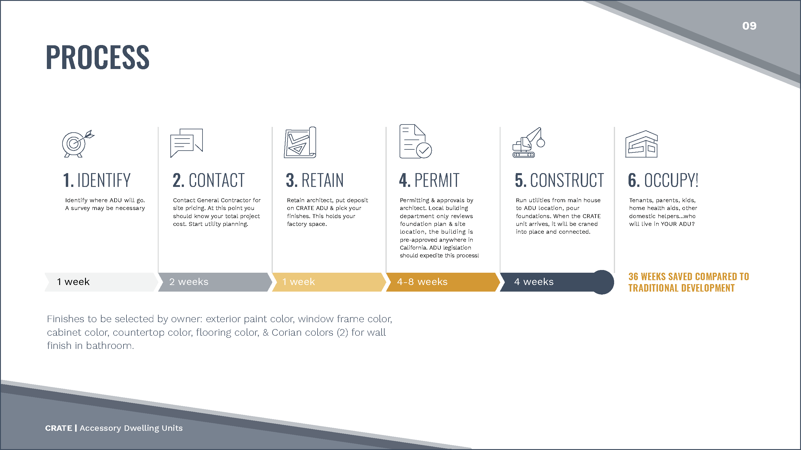 CratePitchDeck_Page_09